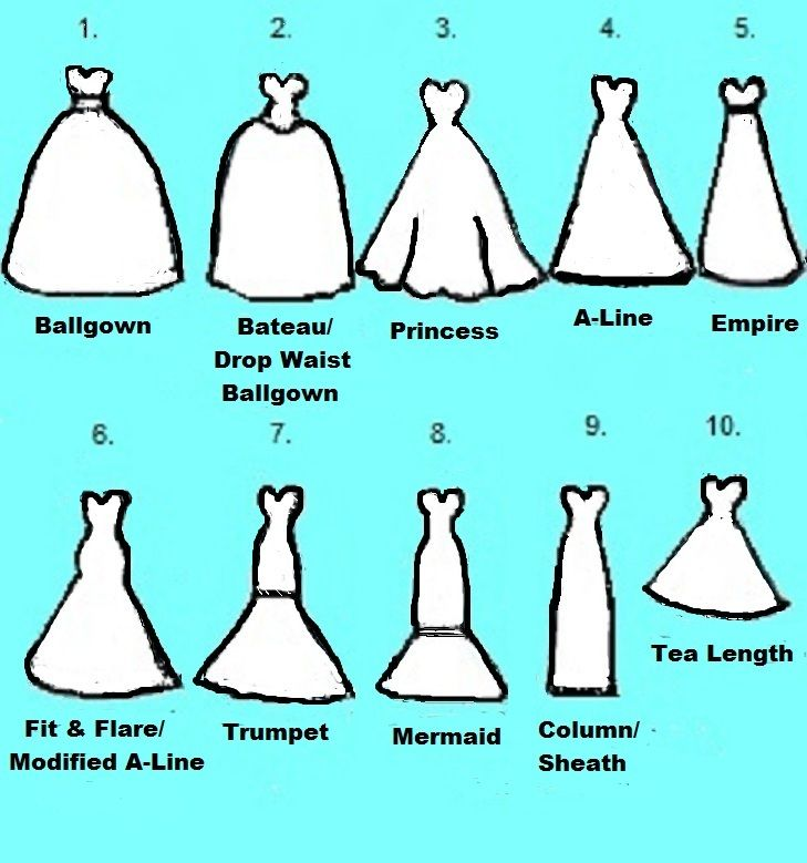 Wedding Dress Styles And Necklines