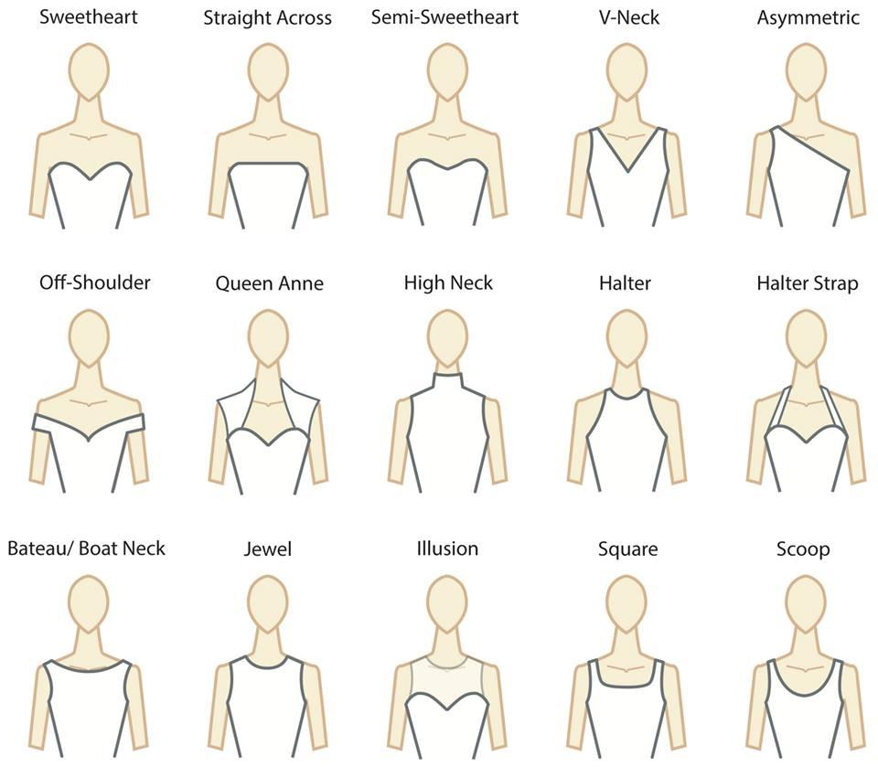 Wedding Dress Styles and Necklines – Heavenly Brides and Belles